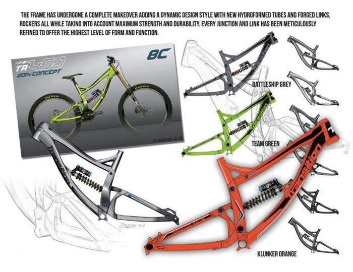Transition-Tr450-Concept-Art