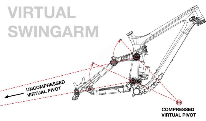 maiden_virtual_swingarm