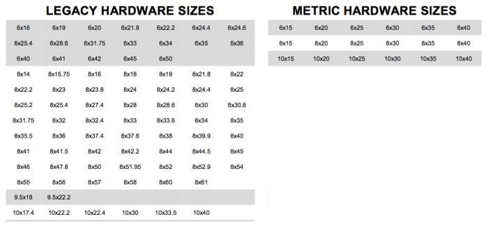 max_Metric_Shock_Hardware_Sizes_584622